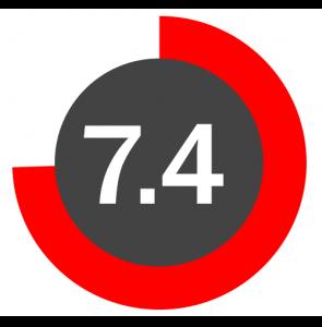 7.4 Rating
