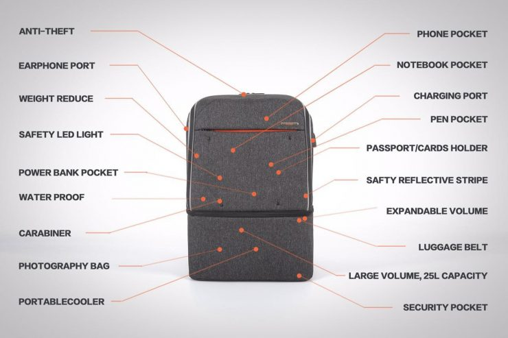 Udee Backpack Features