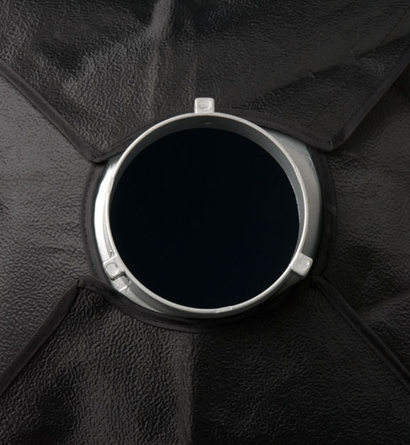 Bogen-style speed ring mount for the Visico Softbox