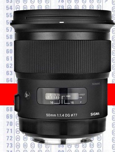 50mm lens quiz banner