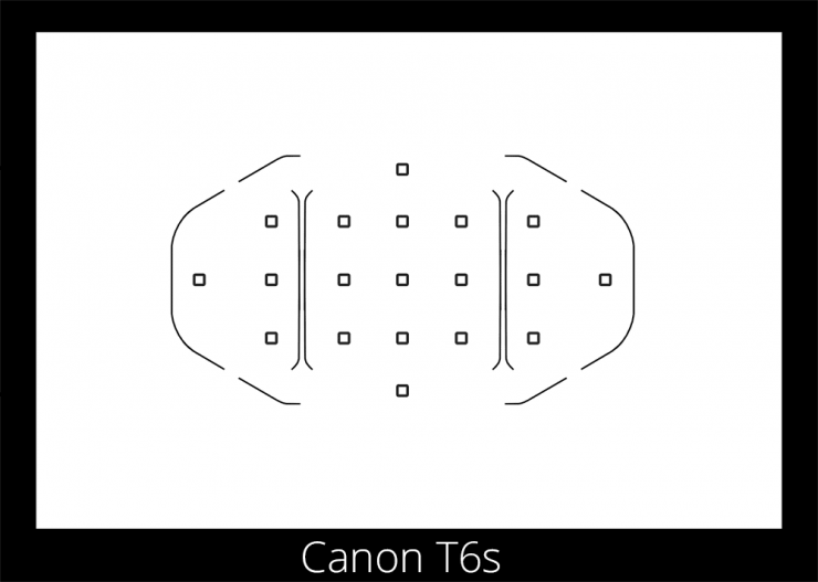 Canon T6s Autofocus Points in Viewfinder