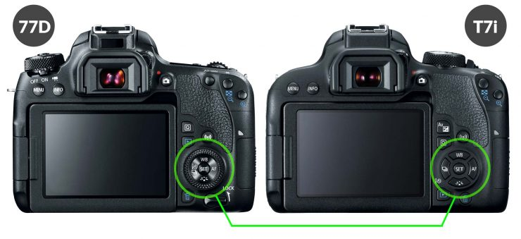 Rear view of Canon 77D and Tti