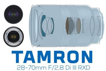 Price & Availability for Tamron 28-75mm F/2.8, Sony FE Mount