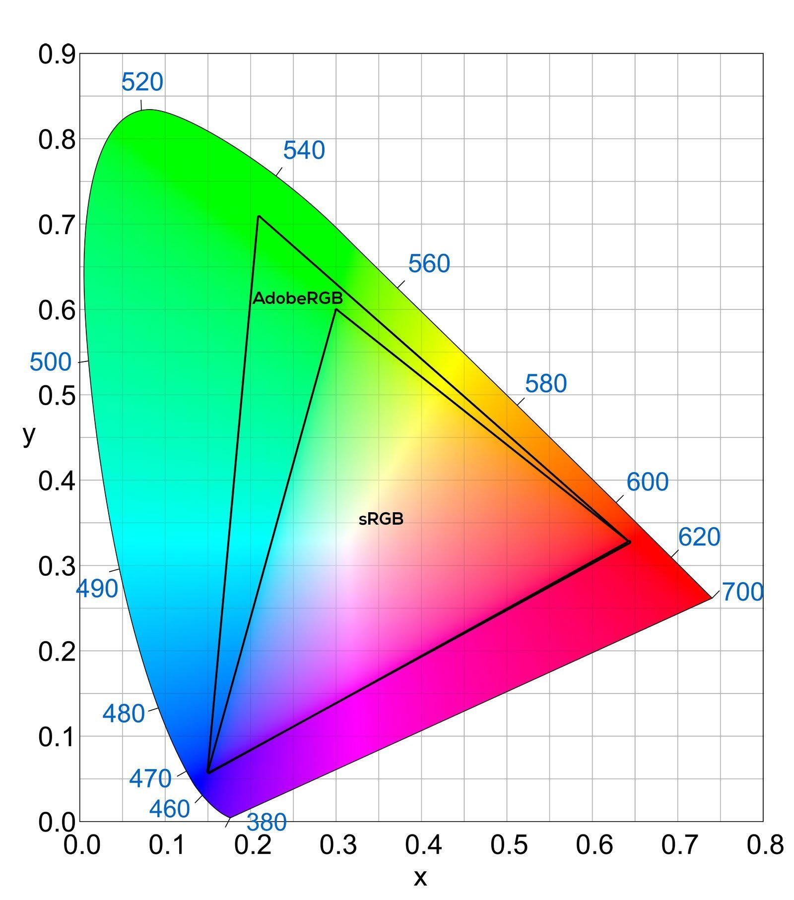 Benq Sw2700pt Monitor Review Wide Gamut Accurate Adobergb Color Wiring Diagram Display Performance